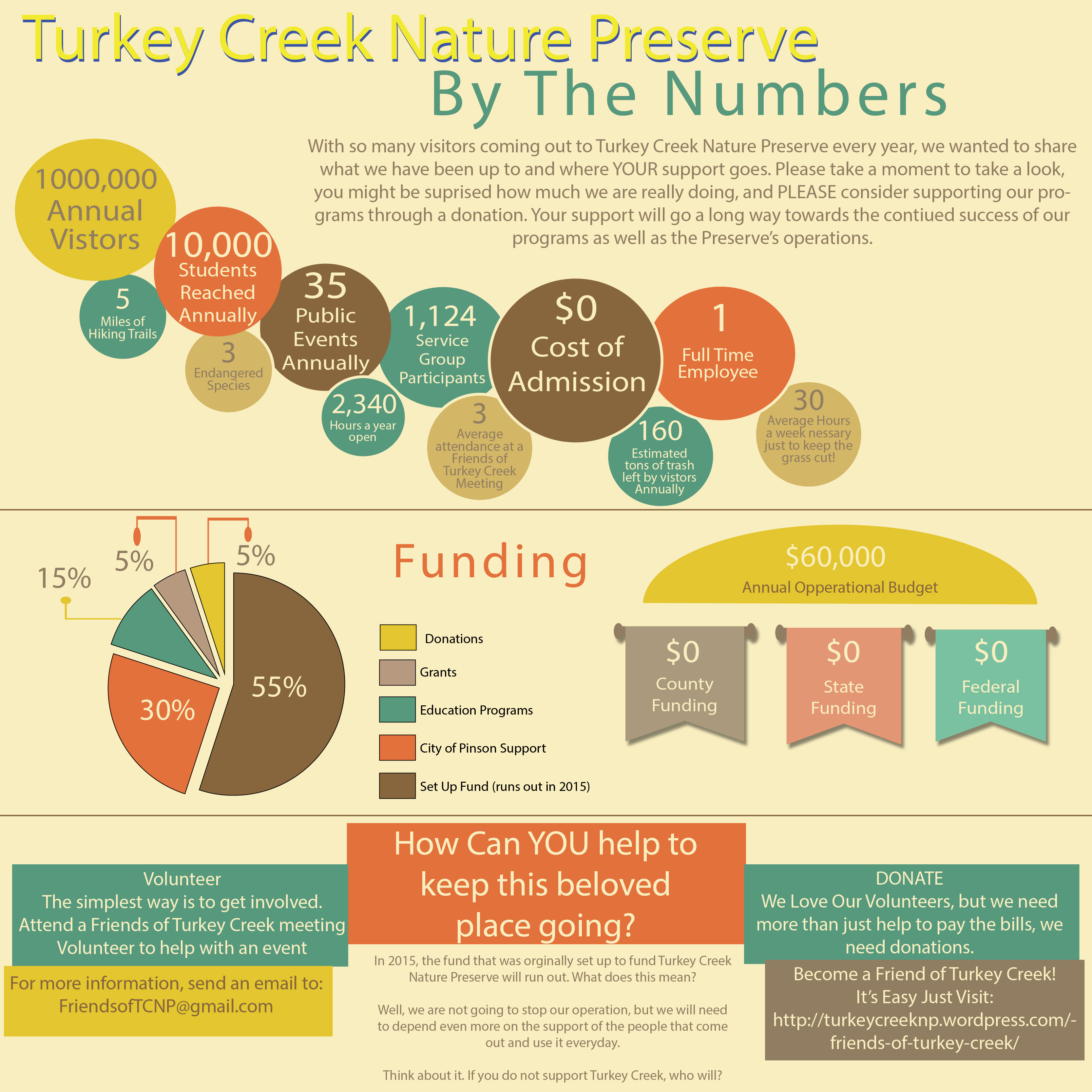 TCNP infographic 02-01